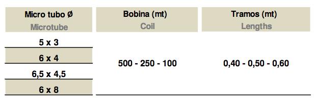 Microtubo Polietileno